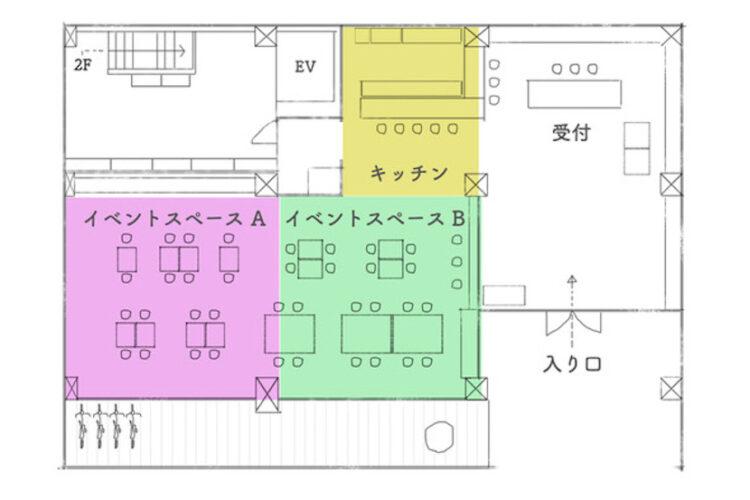 いいオフィス上野_図面